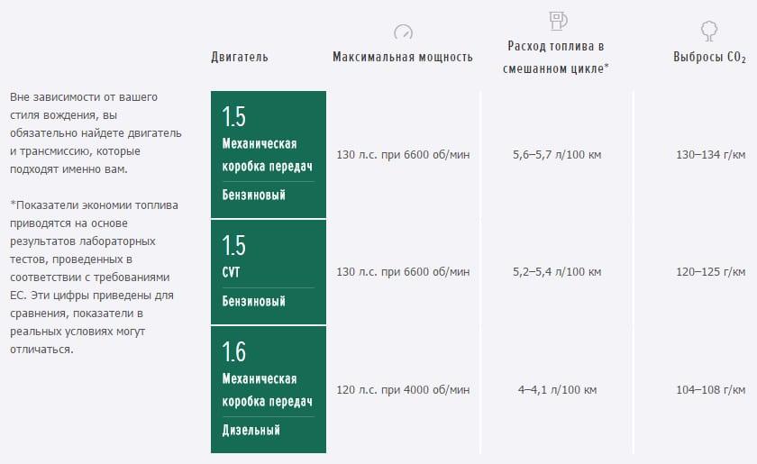 hrv-price-ru